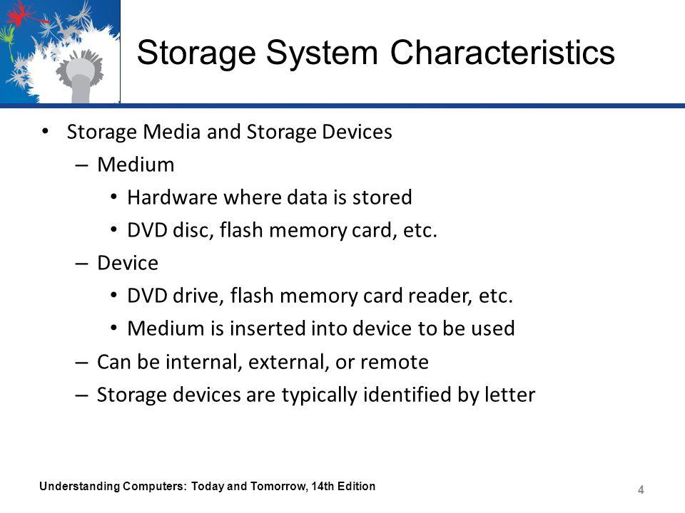 Storage System Characteristics