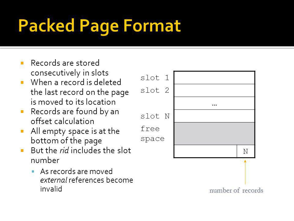 Packed Page Format Records are stored consecutively in slots