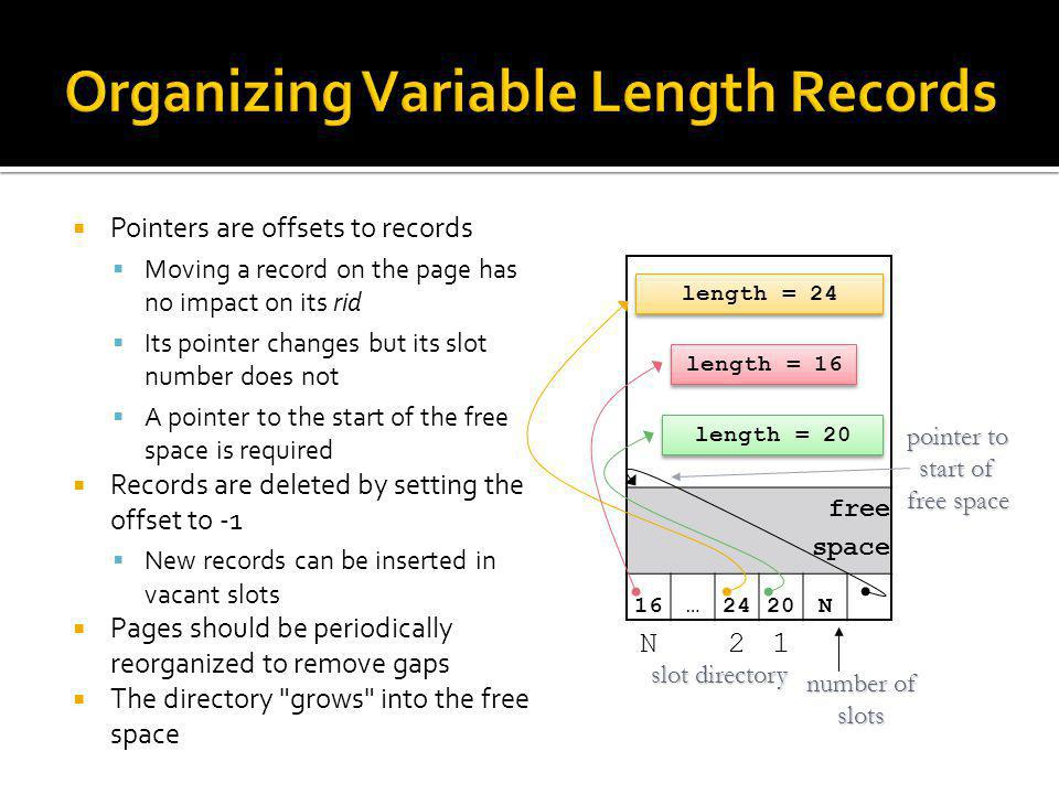Organizing Variable Length Records