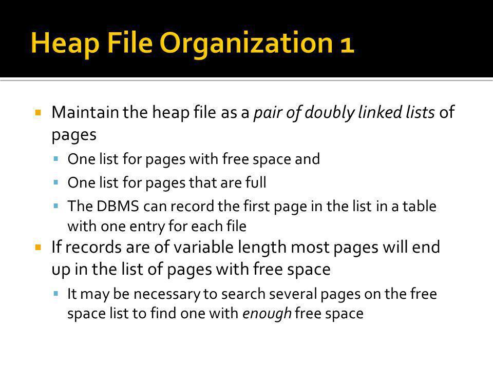 Heap File Organization 1
