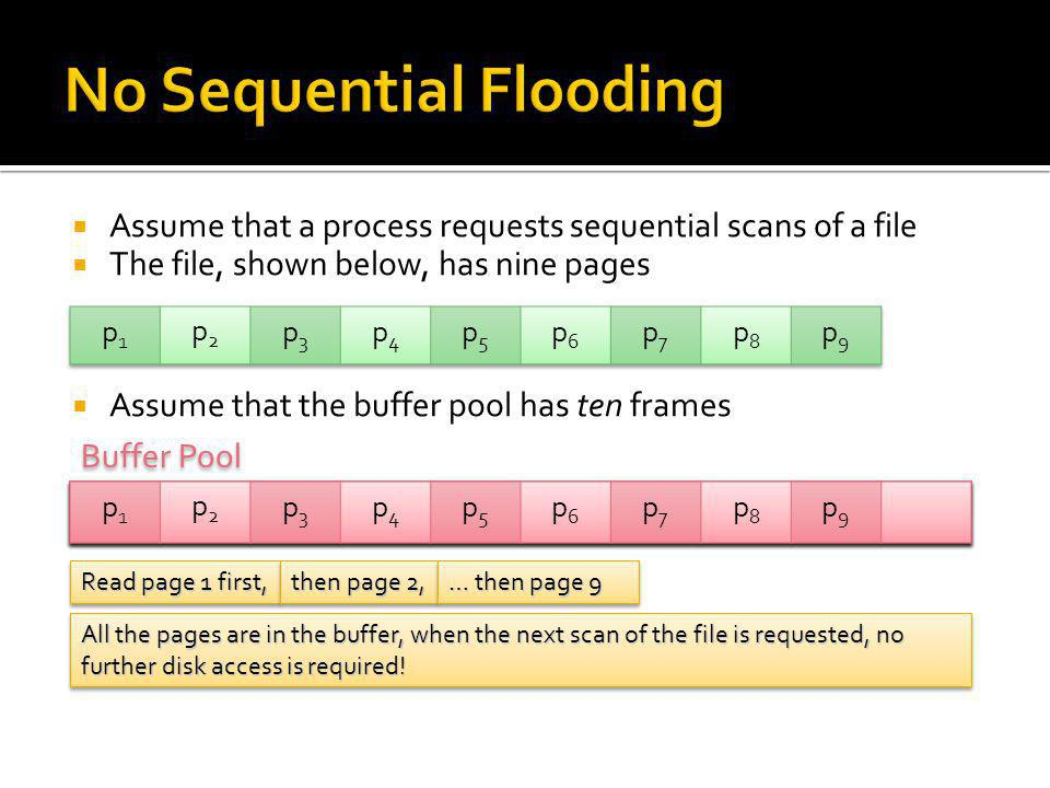 No Sequential Flooding