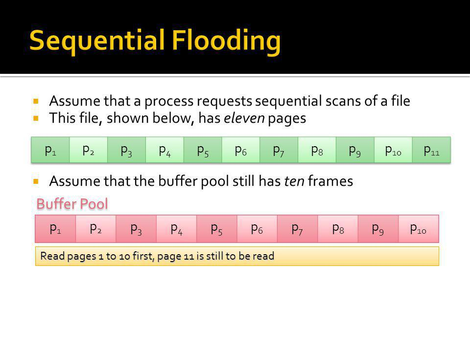 Sequential Flooding Assume that a process requests sequential scans of a file. This file, shown below, has eleven pages.