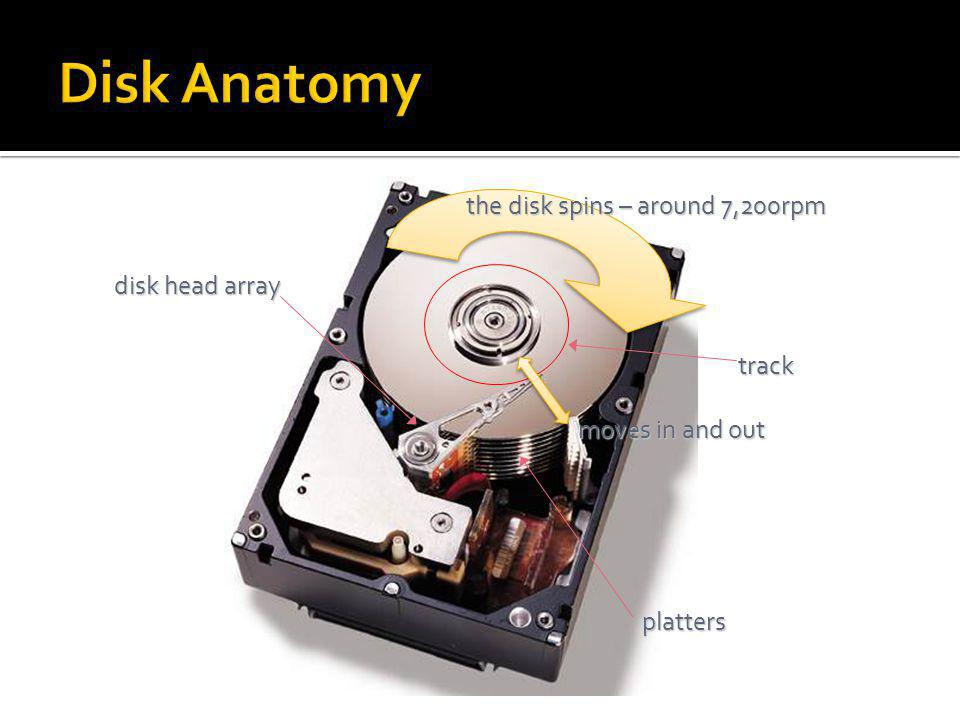 Disk Anatomy the disk spins – around 7,200rpm disk head array track