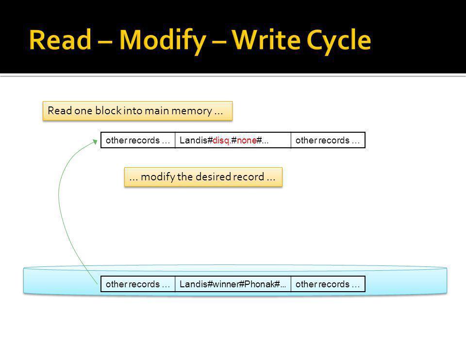 Read – Modify – Write Cycle