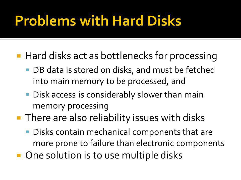 Problems with Hard Disks