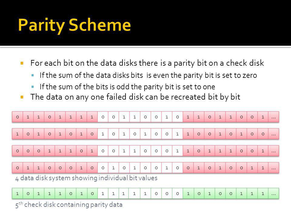 Parity Scheme For each bit on the data disks there is a parity bit on a check disk.