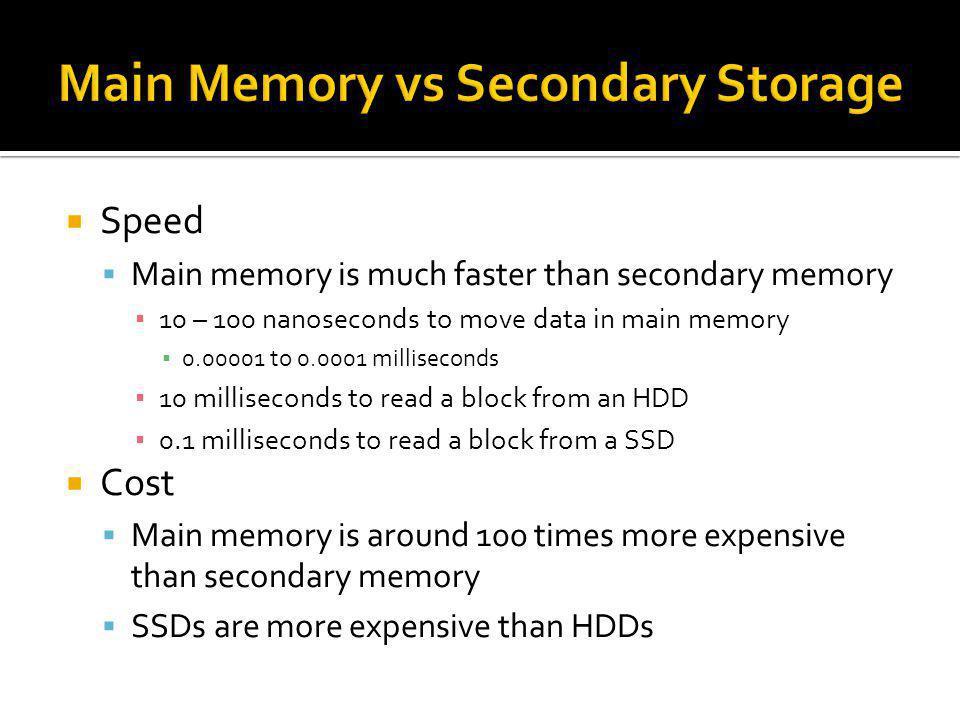 Main Memory vs Secondary Storage
