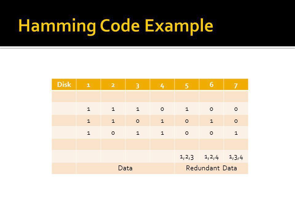 Hamming Code Example Disk 1 2 3 4 5 6 7 1,2,3 1,2,4 1,3,4 Data