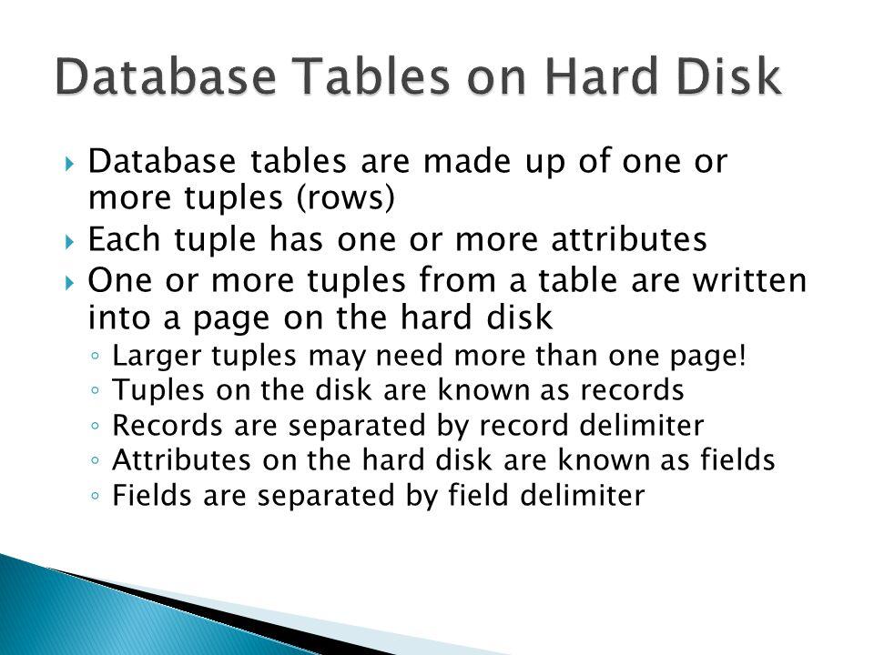 Database Tables on Hard Disk