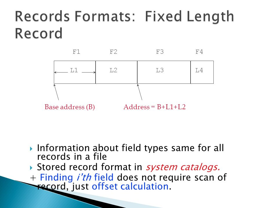 Records Formats: Fixed Length Record
