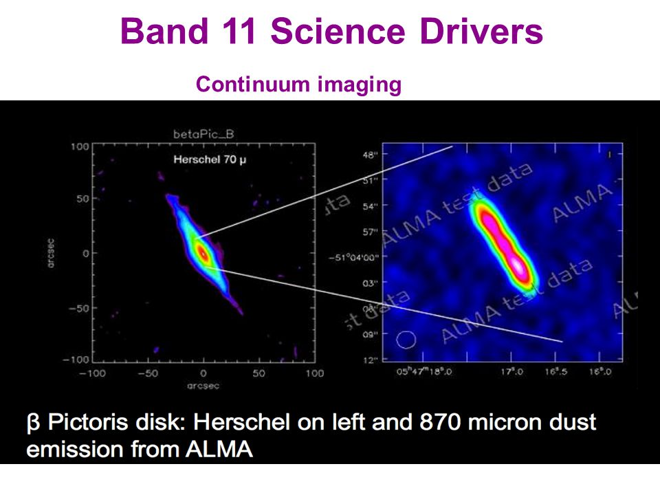 Band 11 Science Drivers Continuum imaging