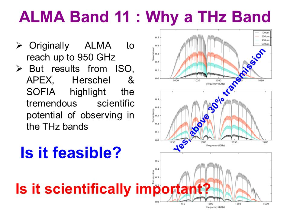 ALMA Band 11 : Why a THz Band