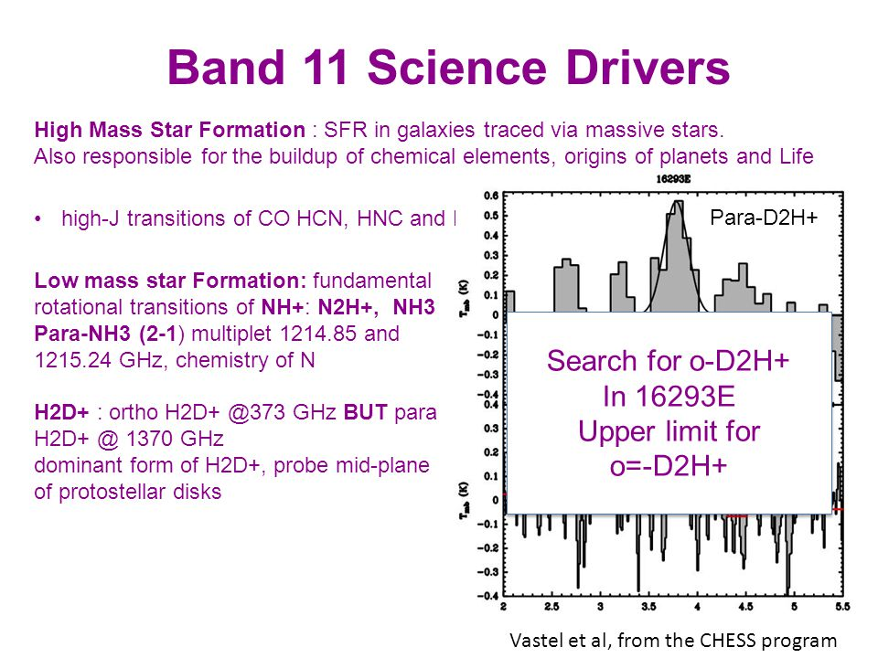 Band 11 Science Drivers Search for o-D2H+ In 16293E Upper limit for