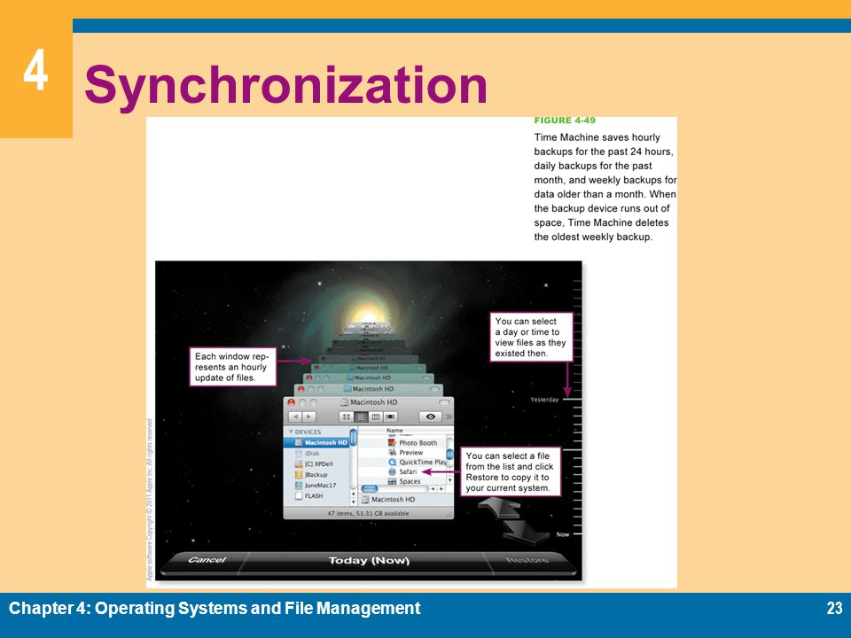 Synchronization Chapter 4: Operating Systems and File Management