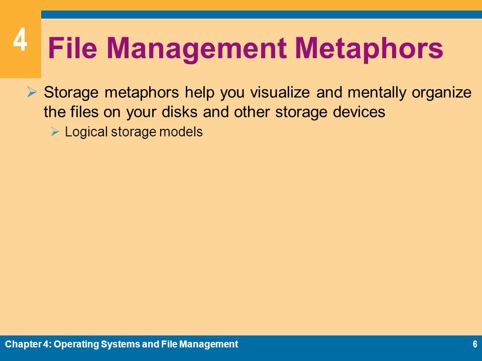 File Management Metaphors