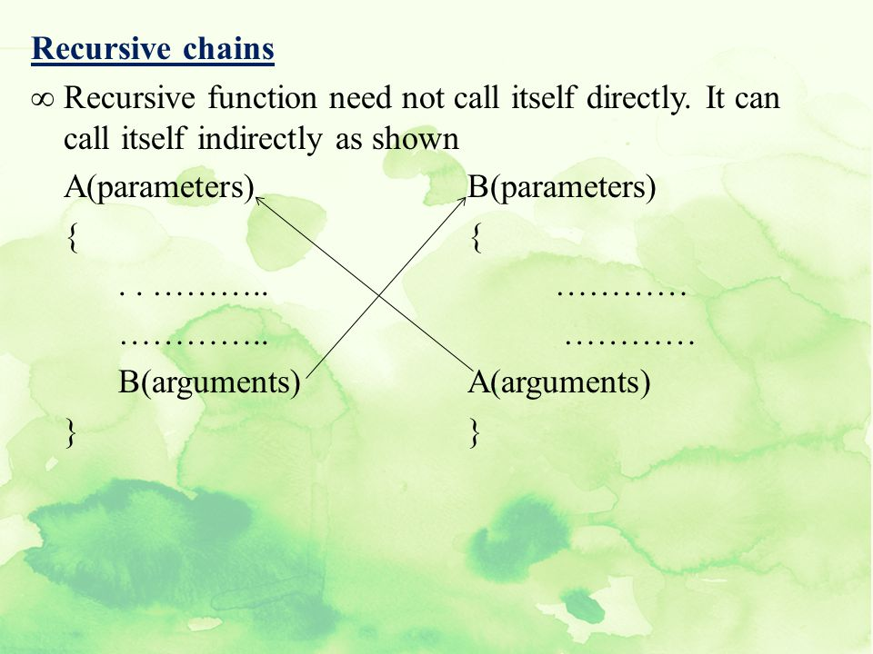 Recursive chains Recursive function need not call itself directly. It can call itself indirectly as shown.