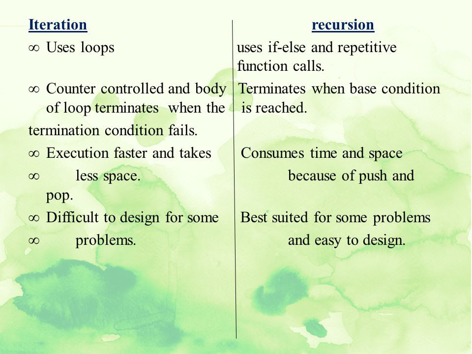 Iteration recursion Uses loops uses if-else and repetitive function calls.
