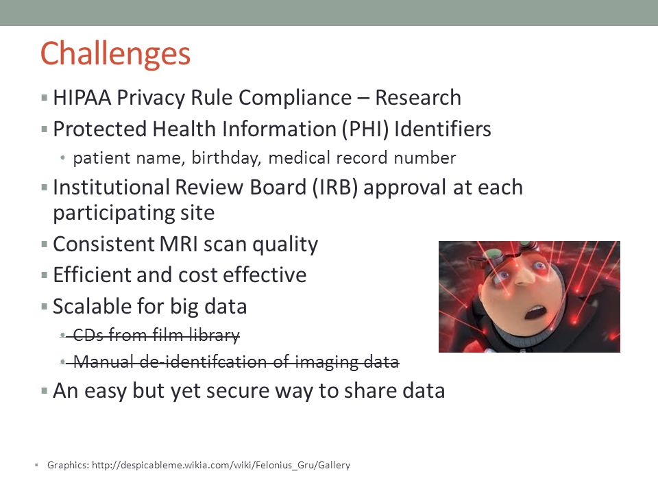 Challenges HIPAA Privacy Rule Compliance – Research