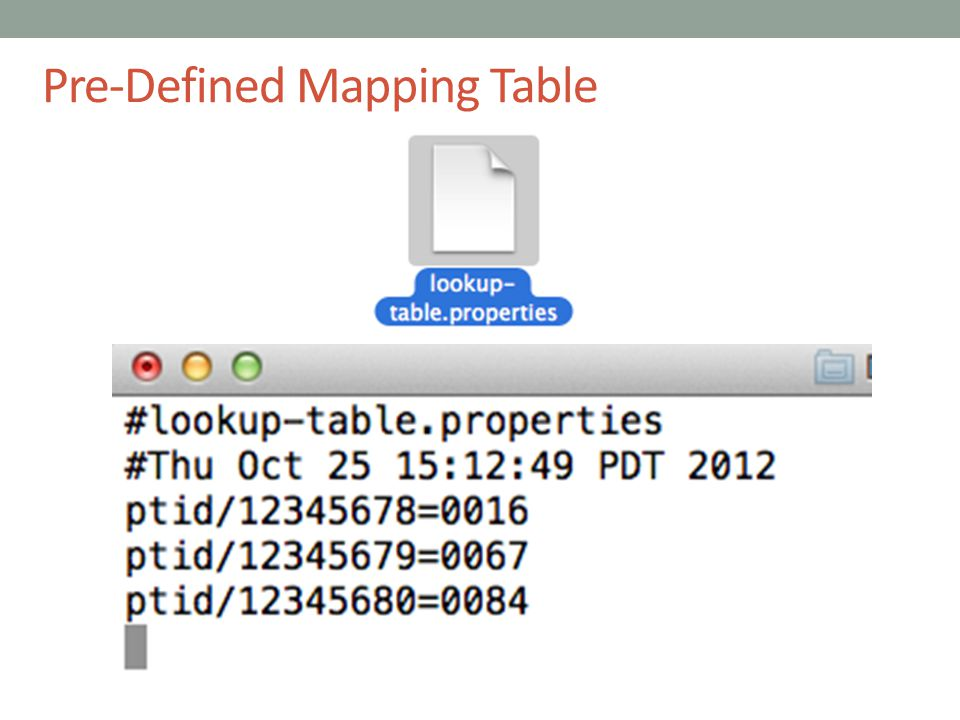 Pre-Defined Mapping Table