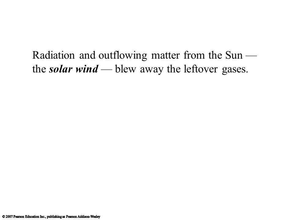 Radiation and outflowing matter from the Sun — the solar wind — blew away the leftover gases.