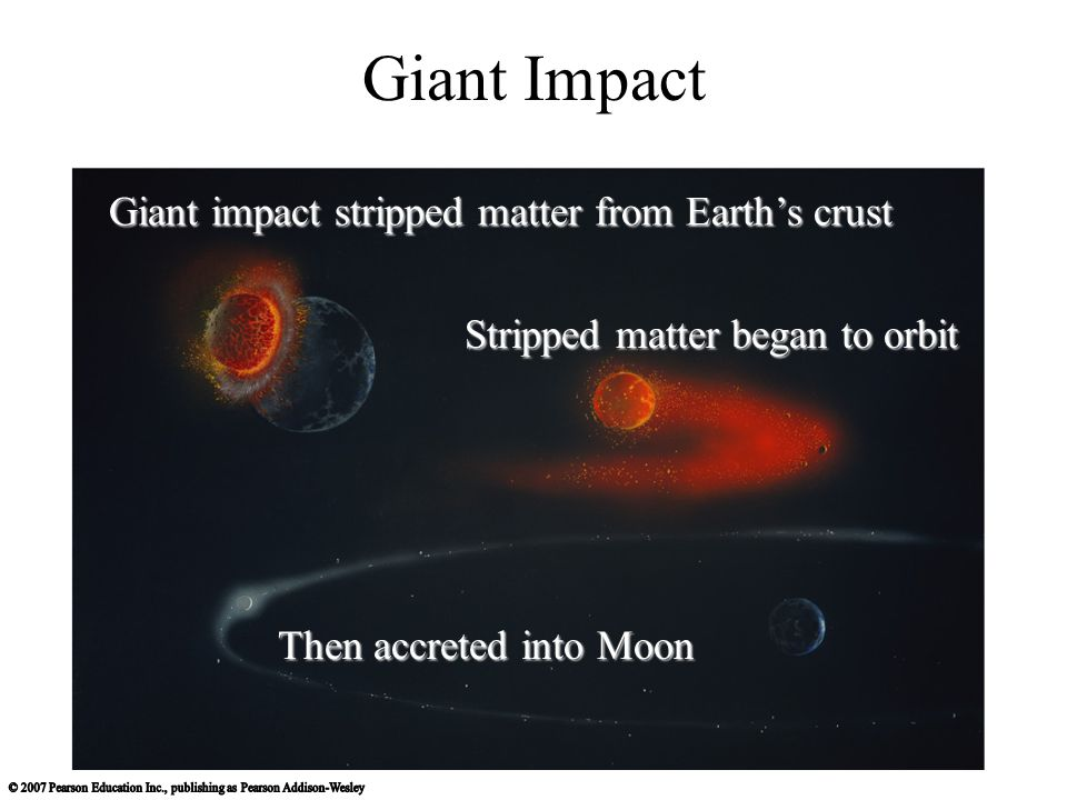 Giant Impact Giant impact stripped matter from Earth's crust