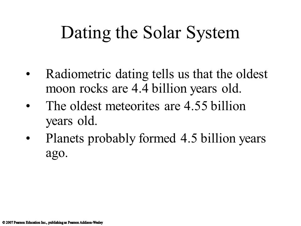 Dating the Solar System