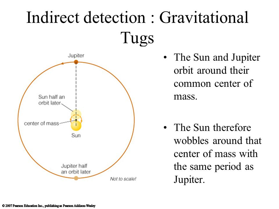 Indirect detection : Gravitational Tugs