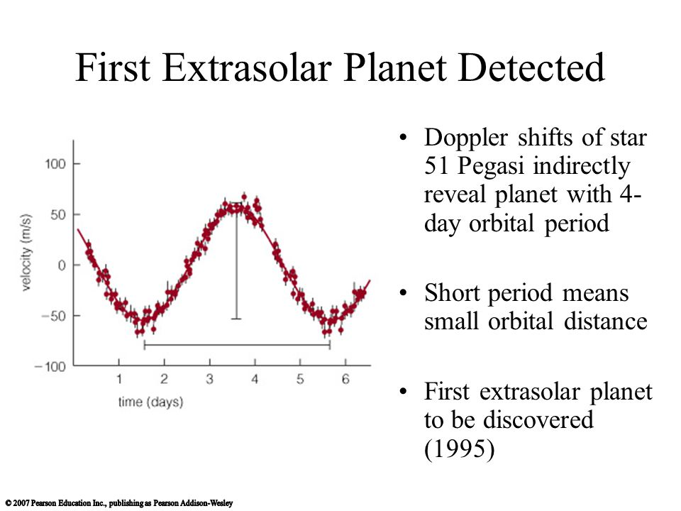 First Extrasolar Planet Detected