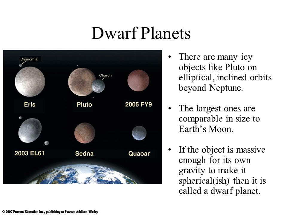Dwarf Planets There are many icy objects like Pluto on elliptical, inclined orbits beyond Neptune.
