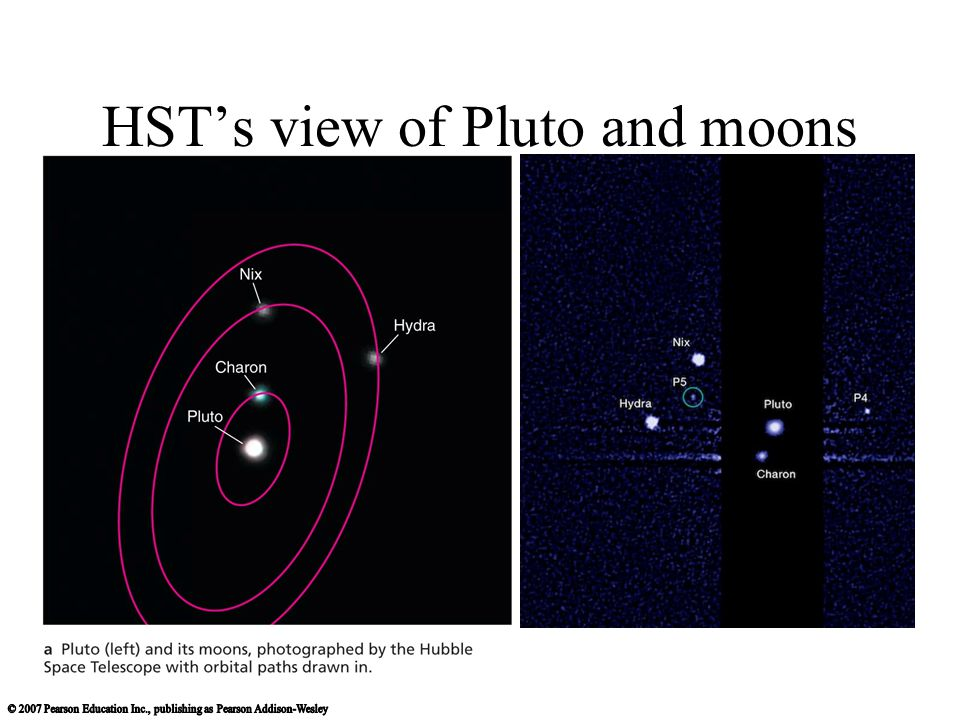 HST's view of Pluto and moons