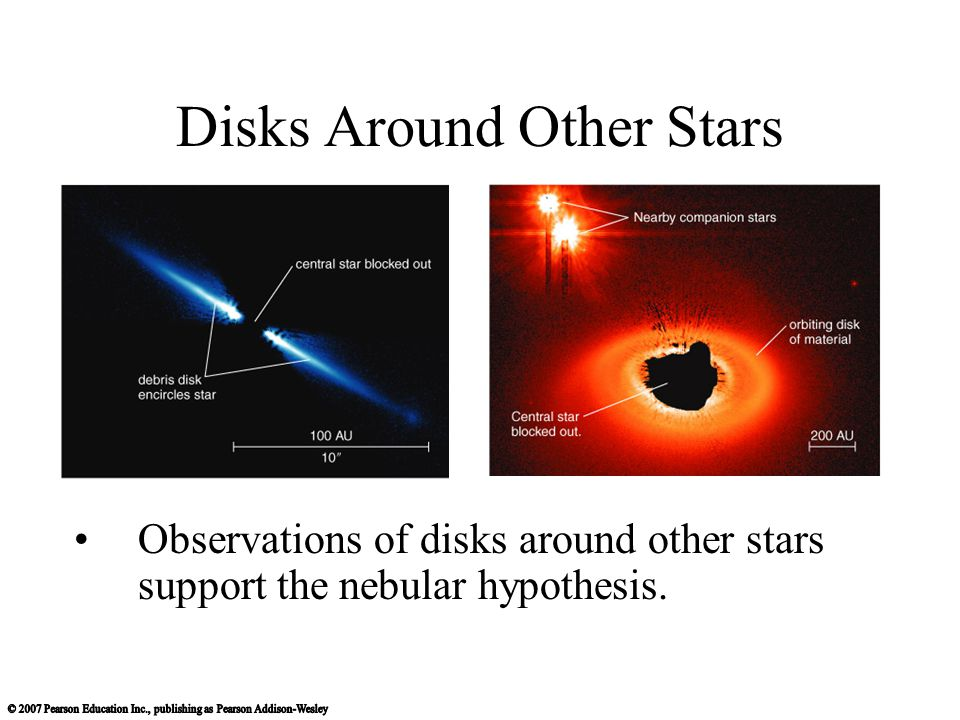 Disks Around Other Stars