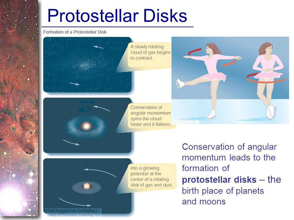 Protostellar Disks Conservation of angular momentum leads to the formation of protostellar disks – the birth place of planets and moons.