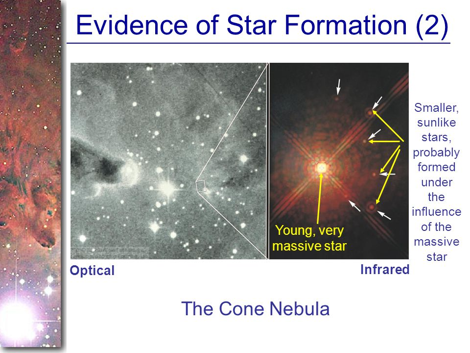 Evidence of Star Formation (2)