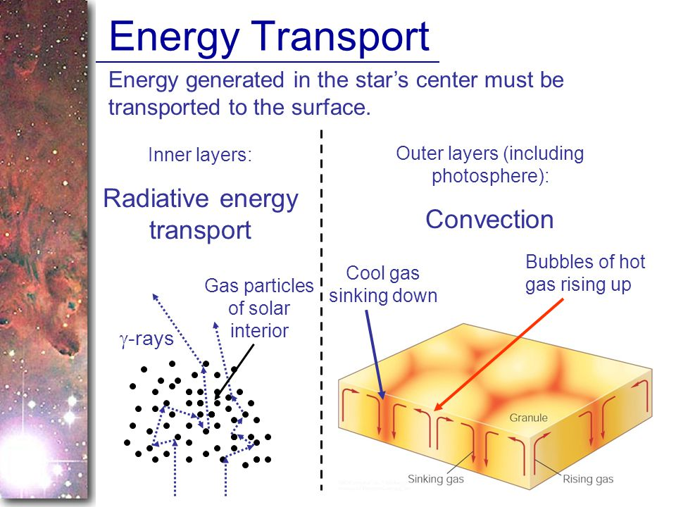 Energy Transport Radiative energy transport Convection