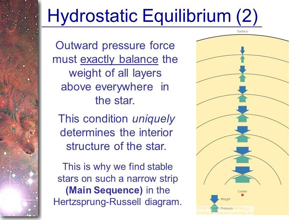 Hydrostatic Equilibrium (2)