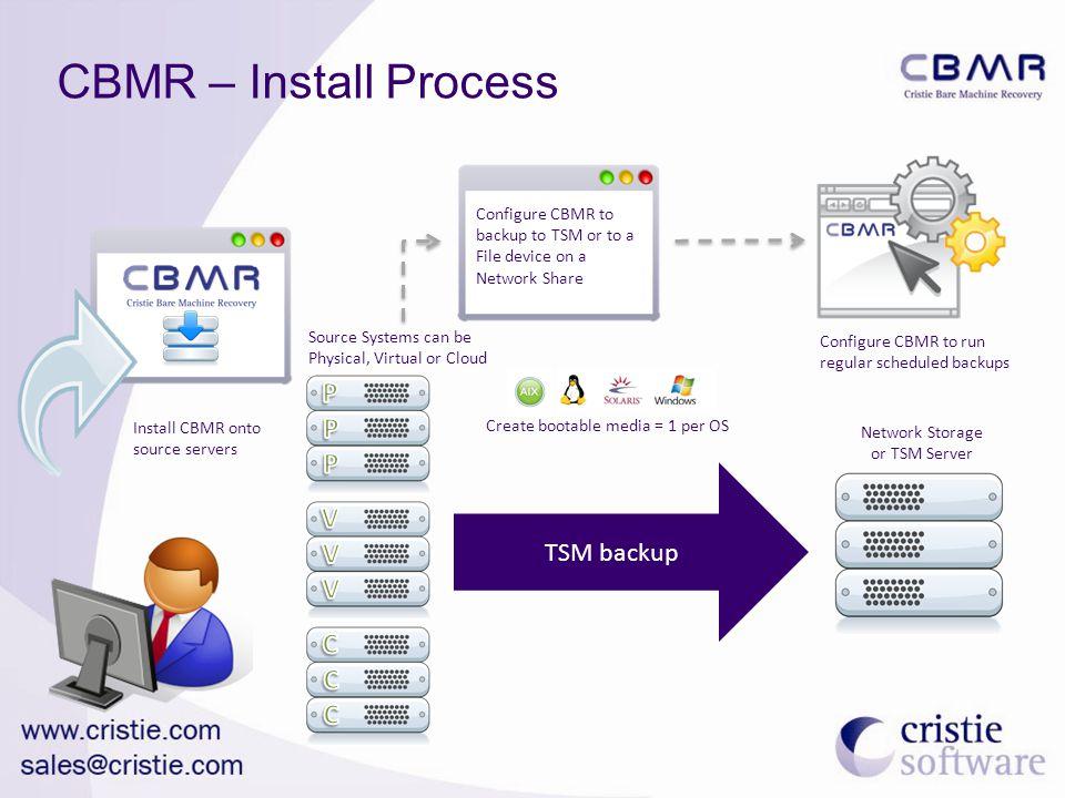Network Storage or TSM Server