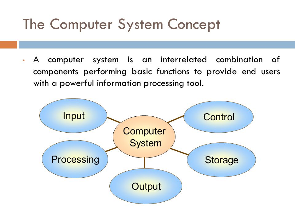 The Computer System Concept
