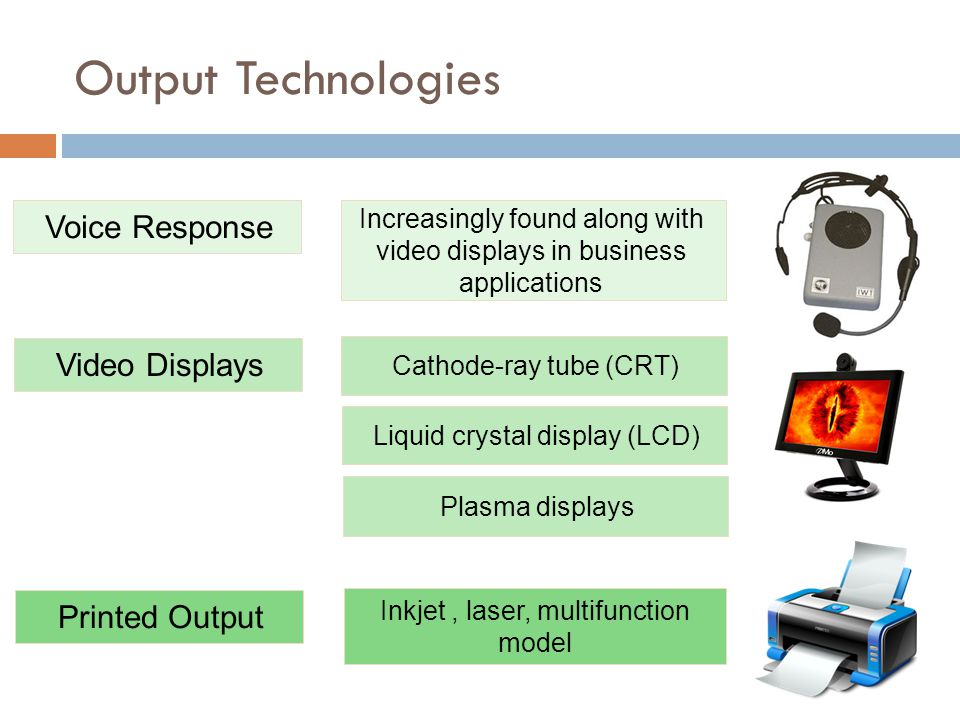 Output Technologies Voice Response Video Displays Printed Output