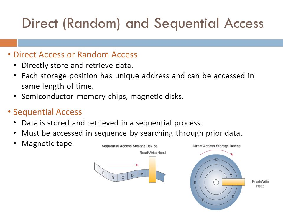 Direct (Random) and Sequential Access
