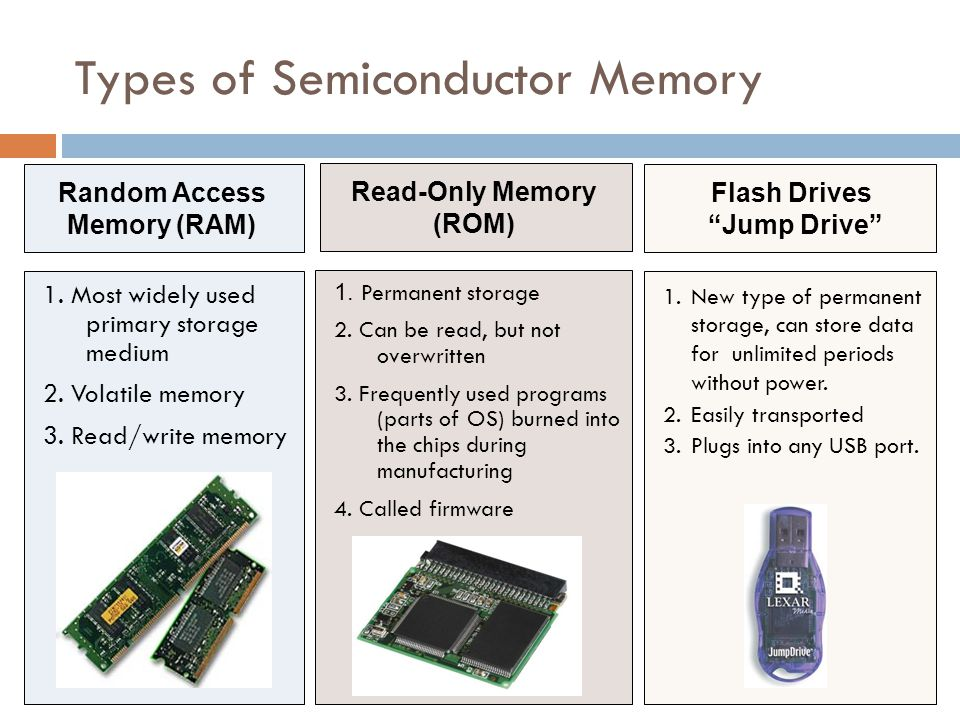 Types of Semiconductor Memory