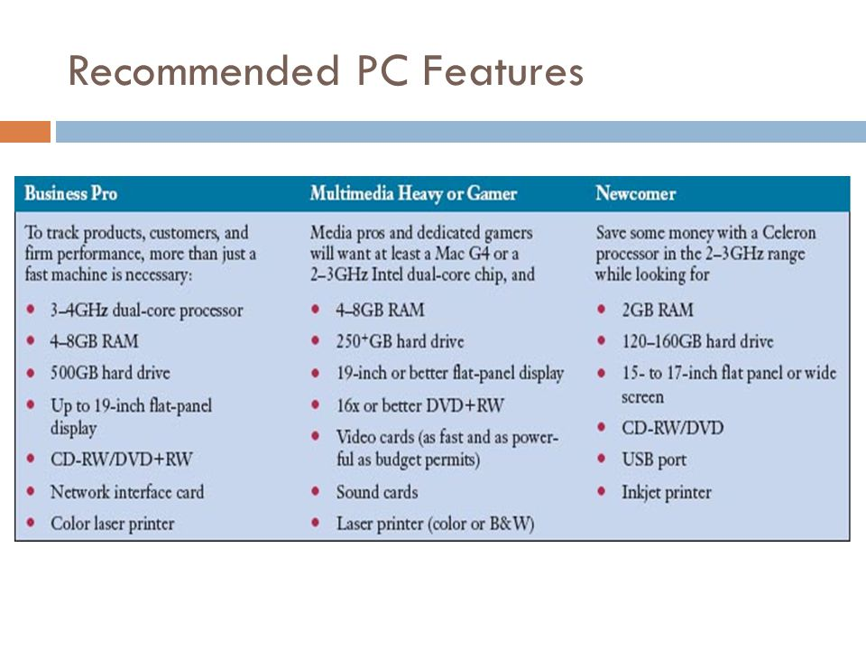 Recommended PC Features