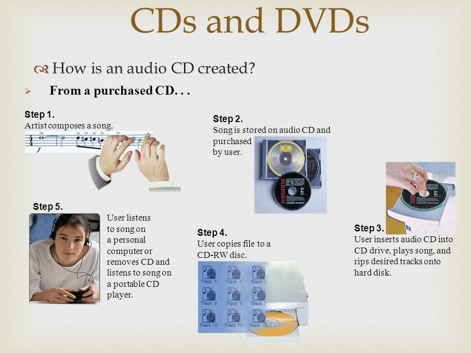 CDs and DVDs How is an audio CD created From a purchased CD. . .