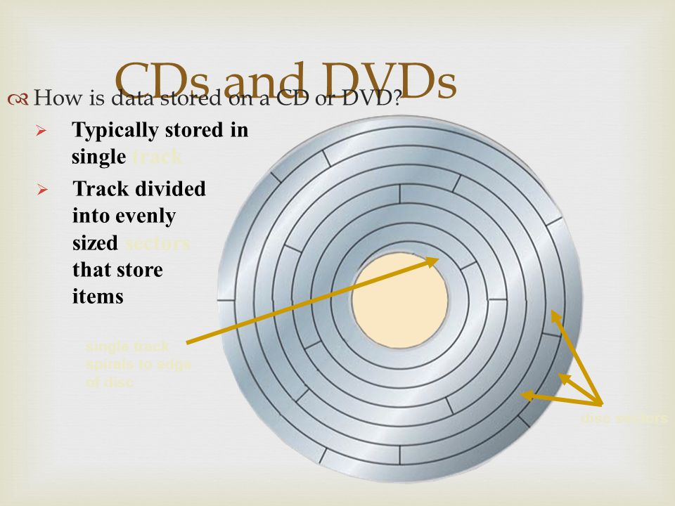 CDs and DVDs How is data stored on a CD or DVD