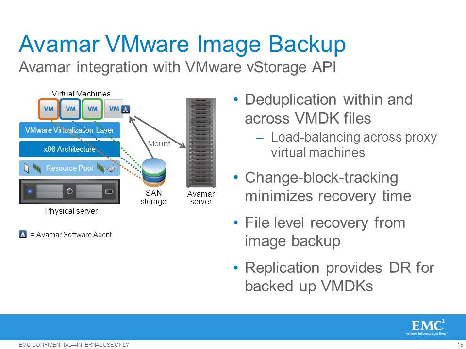 Avamar VMware Image Backup