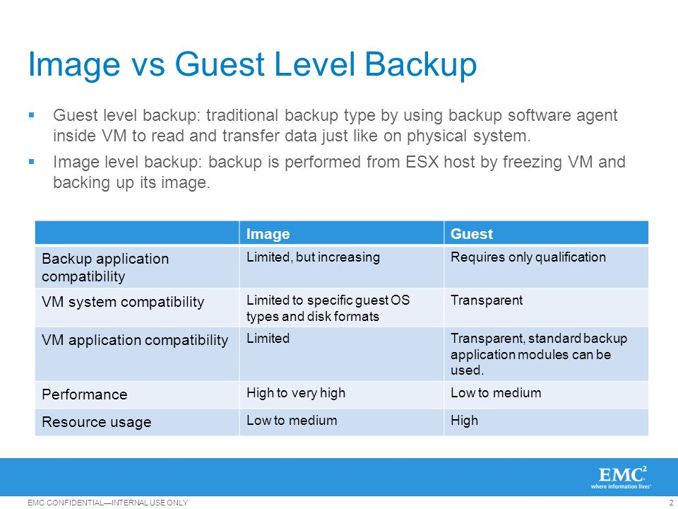 Image vs Guest Level Backup