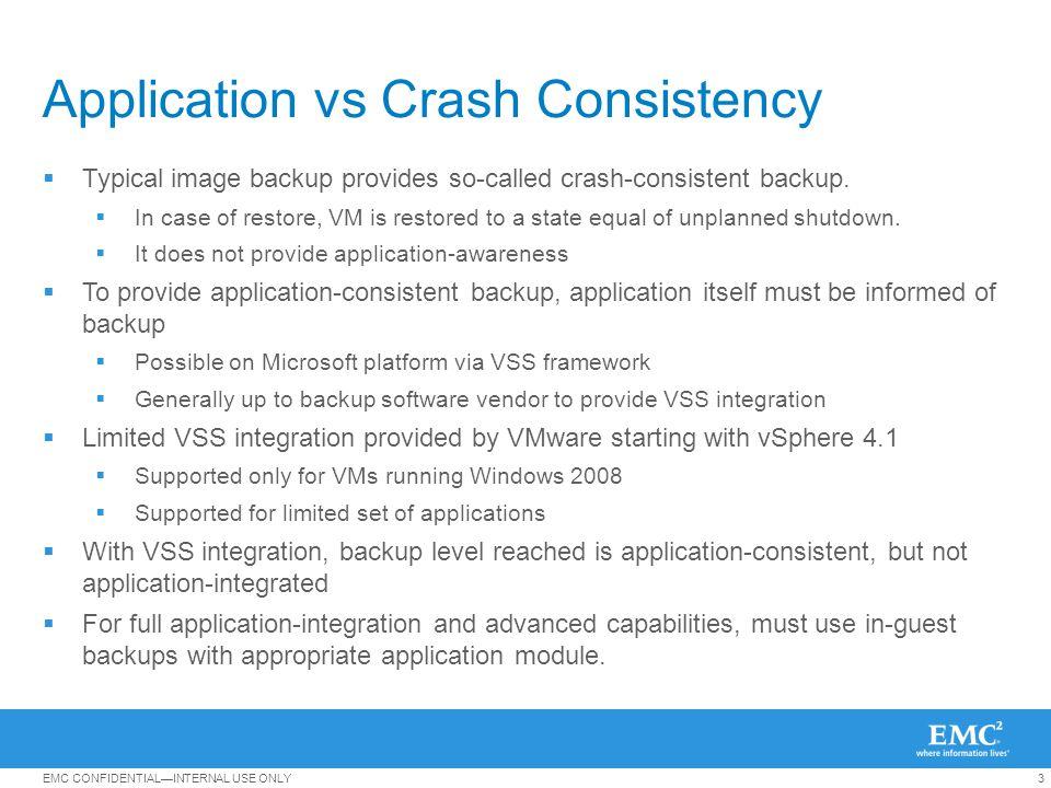 Application vs Crash Consistency