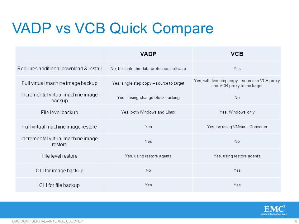 VADP vs VCB Quick Compare