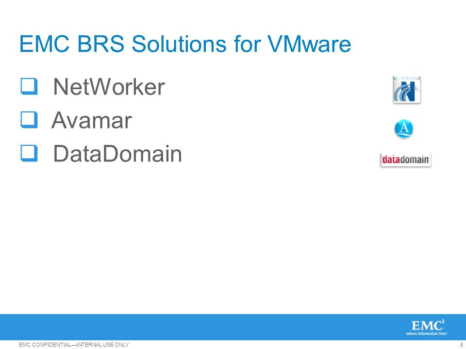 EMC BRS Solutions for VMware