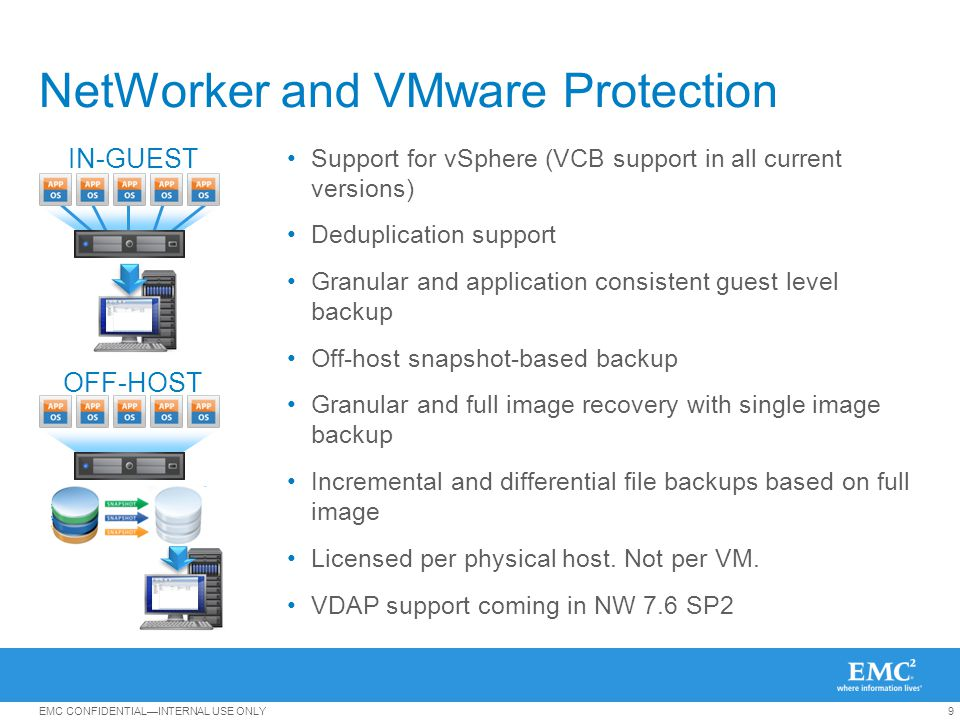 NetWorker and VMware Protection