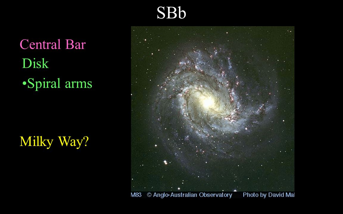SBb Central Bar Disk Spiral arms Milky Way